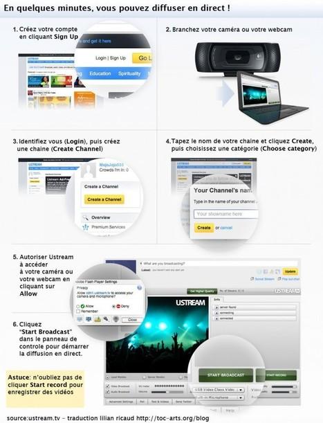 Créer votre WebTV et diffusez vos évènements live avec Ustream | Nouvelles des TICE | Scoop.it