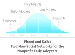 Pheed and Sulia: Two New Social Networks for the Nonprofit Early Adopters | Nonprofits & Social Media | Scoop.it