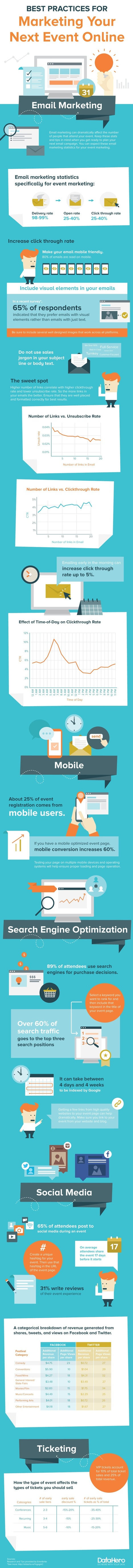 How to Promote an Event Using Online Marketing #Infographic | Digital Brand Marketing | Scoop.it
