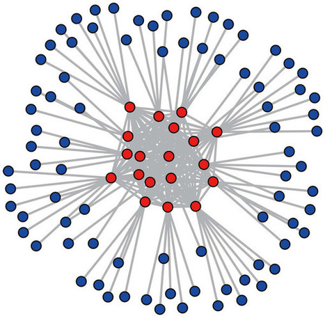 Characterizing the effect of population heterogeneity on evolutionary dynamics on complex networks : Scientific Reports : Nature Publishing Group | Dynamics on complex networks | Scoop.it