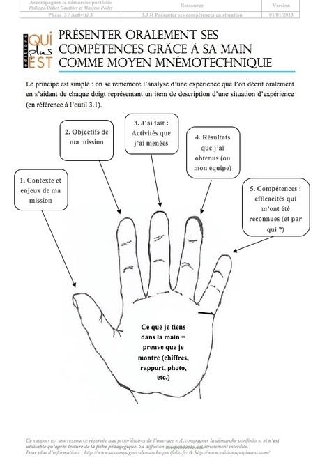 Présenter ses compétences : la sérendipité dans la main ! ‹ Blog accompagner-demarche-portfolio.fr   Accompagner la démarche portfolio   Scoop.it