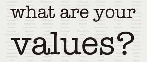 Belang van een waarden-gedreven aanpak -dialoog over ieders onvervreemdbare, persoonlijke waarden | Dialoog | Scoop.it