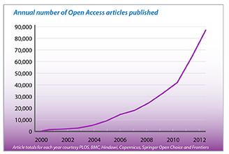 Progress Update 2012-2013 | PLOS | Library & Information Science | Scoop.it