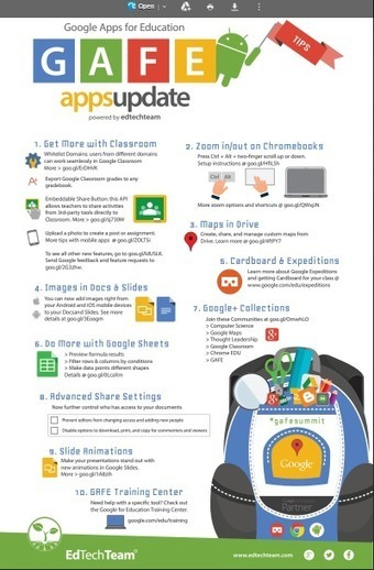 Check out Top 10 Google For Education Apps Update Tips! #gafechat #ctedchat… | Strictly pedagogical | Scoop.it
