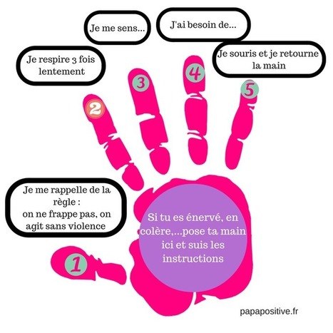 Outil : la main du retour au calme | POURQUOI PAS... EN FRANÇAIS ? | Scoop.it