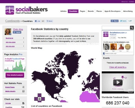 12 Social Media Tools Recommended by the Pros | Black Sheep Strategy- Social Media | Scoop.it