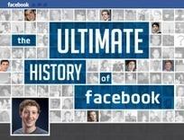 L'histoire de Facebook de 2003 à 2013   Réseaux Sociaux et Identité Numérique   Scoop.it