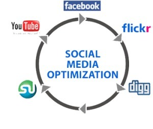 L'impact des médias sociaux sur votre référencement - SocialMkg | Relations publiques et marketing | Scoop.it