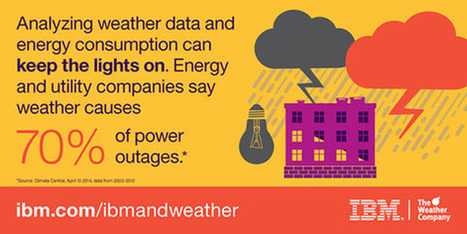 Watson Scores Weather Data While IBM Invests $3 Billion in Internet of Things - brandchannel: | Web 2.0 Building Blocks (DPUism225) | Scoop.it