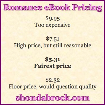How to Price Your Romance eBOOK | For Lovers of Paranormal Romance | Scoop.it