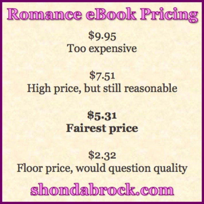 How to Price Your Romance eBOOK | Sex Work | Scoop.it
