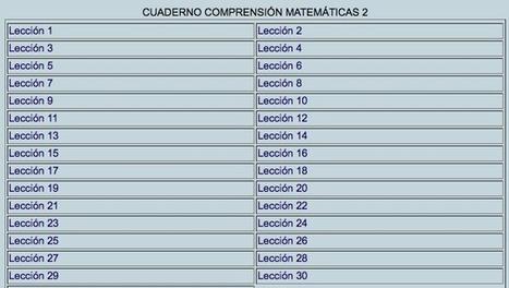 COMPRENSIÓN LECTORA DE PROBLEMAS » aula pt | textos de comprension | Scoop.it