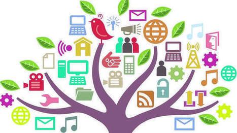 Siete ideas innovadoras en el área de recursos humanos   Recursos Humanos 2.0   Scoop.it