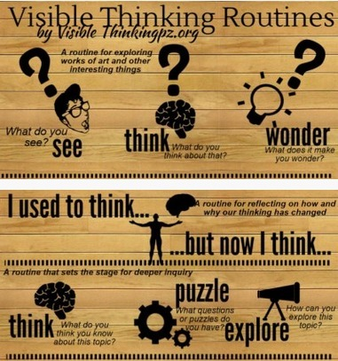 Visible Thinking Routines: Extend & Deepen Students Understanding | Education Technology | Scoop.it
