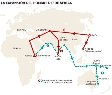La otra salida del hombre desde África | Arqueología, Historia Antigua y Medieval - Archeology, Ancient and Medieval History byTerrae Antiqvae (Blogs) | Scoop.it