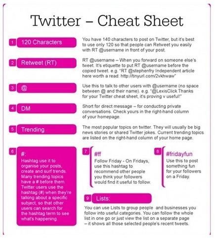5 Great Cheat Sheets Teachers should Not Miss | Integrating Technology in the Classroom | Scoop.it