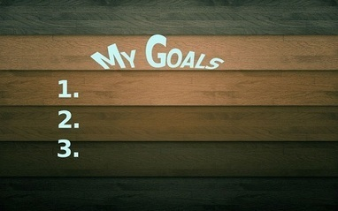 Personal Goal Setting When Placed in Concept | Goal Setting Techniques | Goal Setting Techniques | Scoop.it