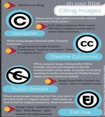 Educational Technology and Mobile Learning: New Poster on How to Cite Digital Images | marked for sharing | Scoop.it