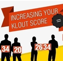 How Can You Amplify Your Klout Score? [INFOGRAPHIC] | Absolut1893 | Scoop.it
