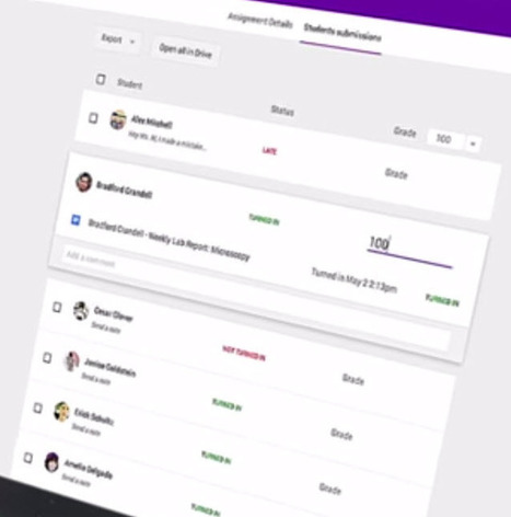 10 ways Google Classroom will make learning better | Ditch That Textbook | Library Science | Scoop.it