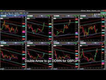 Taurus Signals   Binary Options Trading Signals | Crazy weight lost thing that really works. | Scoop.it