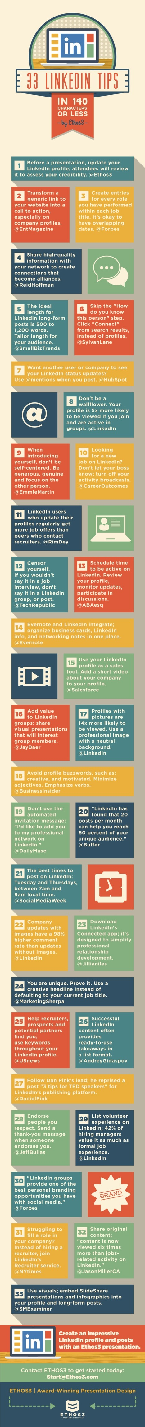 Here are 33 LinkedIn Tips for you to Tweet! | MarketingHits | Scoop.it