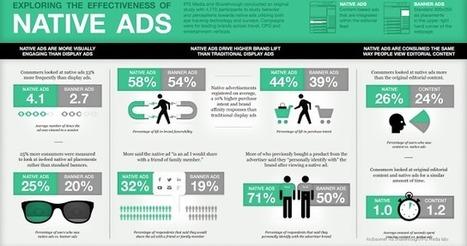 Le native advertising attire 53% plus l'attention des internautes que les pubs classiques | Entrepreneurs du Web | Scoop.it