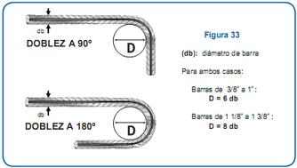 Ganchos y Dobleces   Teoría de estructuras   Scoop.it