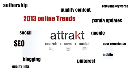 2013 is the year of quality content | Attrakt.com - Blog | Content Strategy Articels | Scoop.it