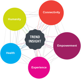 The 5 Trends that will Disrupt EVERYTHING: Macro Forces Shaping the Future | The Jazz of Innovation | Scoop.it