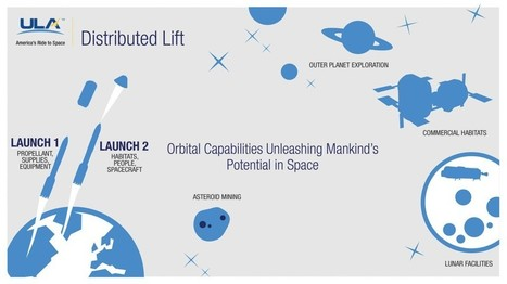 ULA gets futuristic | Spaceflight Now | The NewSpace Daily | Scoop.it
