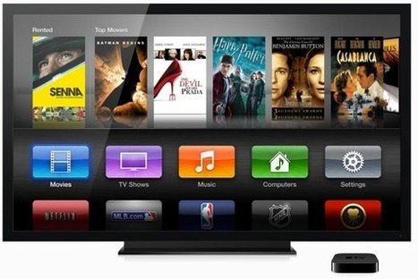 NPD: Consumers Want Content, Not 'Smart' Features, on Their TVs ... | IT & Smart by J | Scoop.it