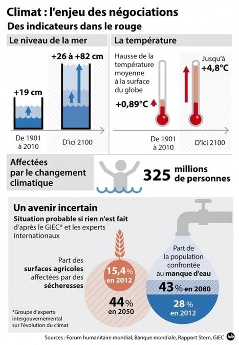 Pourquoi les négociations sur le climat patinent ?  - France Inter | OBJECTIF : conférence Paris Climat 2015 | Scoop.it