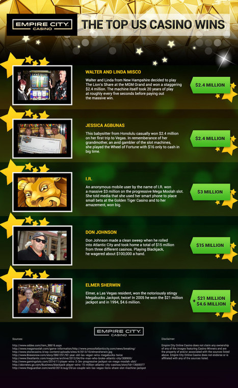 Top Casino Winners | The Best Infographics | Scoop.it