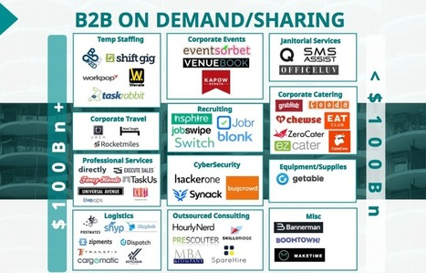 The Trillion-Dollar Market To Remake BusinessApplications | Location-Based Mobile Advertising | Scoop.it