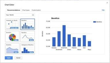 Haz tus datos más atractivos con estas siete aplicaciones online para crear gráficas | Recull diari | Scoop.it