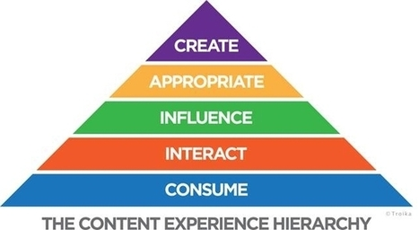 The 5 stages of the evolution of content marketing... and why we should be talking to geeks | Content Marketing | Scoop.it
