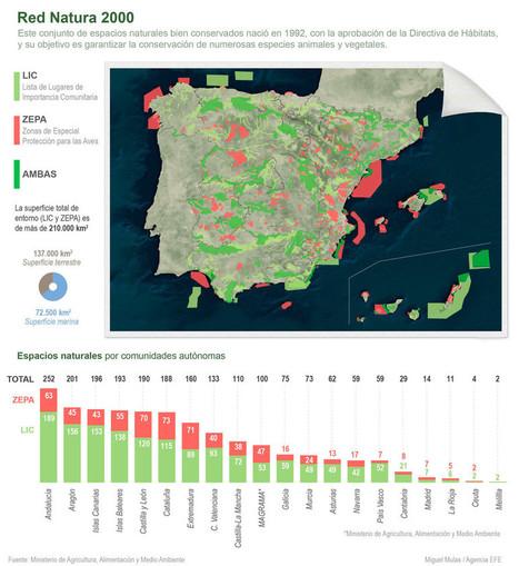 La Red Natura 2000 cumple 24 años / Infografías / Multimedia / SINC | EFEverde | Scoop.it
