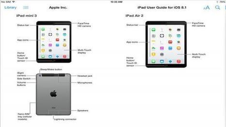 iPad Air 2 And iPad Mini 3 Leaked Ahead Of Release - Prime Inspiration | Techlover | Scoop.it