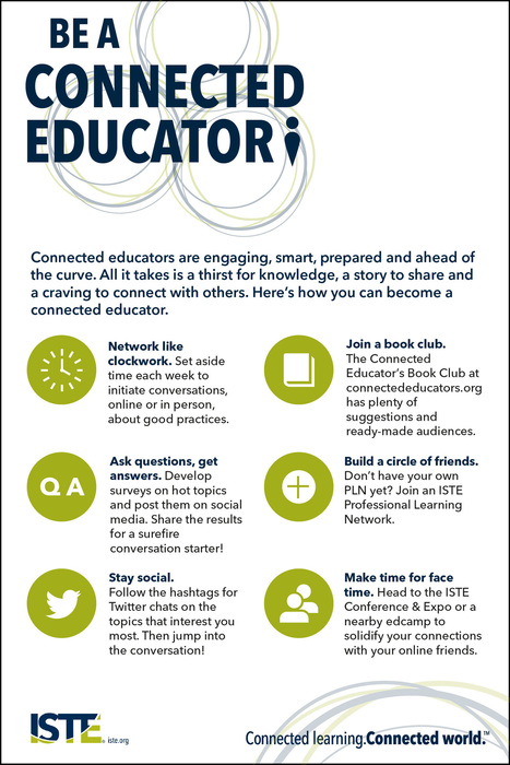 Infographic: How to become a connected educator | eLearning | Scoop.it