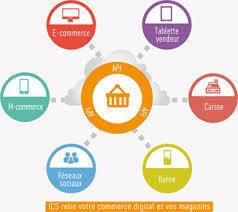 Du multicanal à l'omnicanal, de la relation client à l'engagement client - zendatamarketing | Digital et Expérience client omnicanal | Scoop.it
