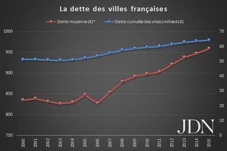 Le classement des villes françaises les plus endettées | Think outside the Box | Scoop.it