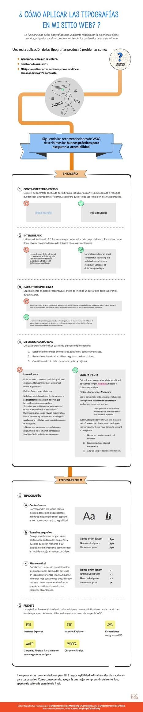 Cómo usar tipografías para tu web #infografia #infographic #design | El Mundo del Diseño Gráfico | Scoop.it
