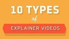 10 TYPES OF EXPLAINER VIDEOS  Yum Yum Videos | multimedia project | Scoop.it