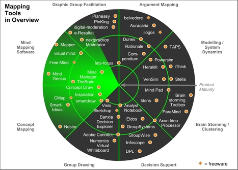 An Overview of Mapping Tools | visual data | Scoop.it