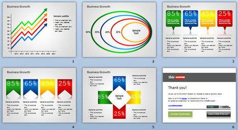FREE Concept Slides PowerPoint Template | Presie | Scoop.it