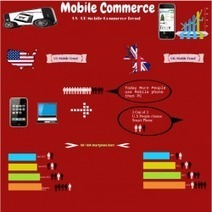 Rising Trend of Mobile Commerce in UK & US | Visual.ly | Ecommerce News | Scoop.it