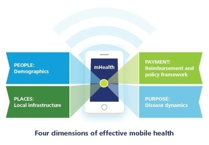 The four dimensions of effective mobile health: people, places, payment, and purpose - A view from the Center   Deloitte Center for Health Solutions Blog   Mobile Health   Scoop.it