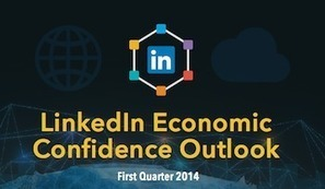 Scattered Optimism for Future of Global Economy: LinkedIn Economic Confidence Outlook | All About LinkedIn | Scoop.it