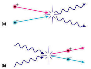 Chapter  14: Advanced Physics   Physics   Scoop.it